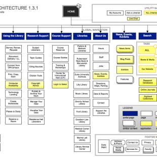 lib-ia-1.3.1-20130311