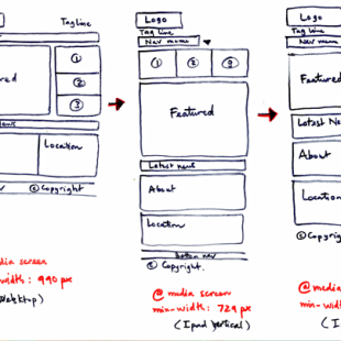 Responsive BreakPoints: Planning Device Specific Layouts